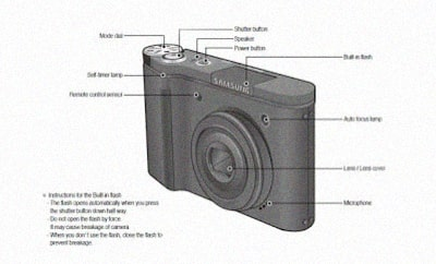 Case Study: Before and after of the digital camera manual