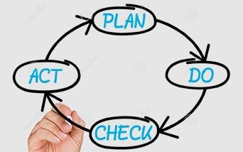 매뉴얼 개발 품질 관리 프로세스 – PDCA 관리 기법과 품질 관리 Tool 활용