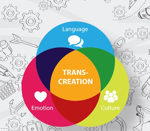 Marketing & Transcreation image